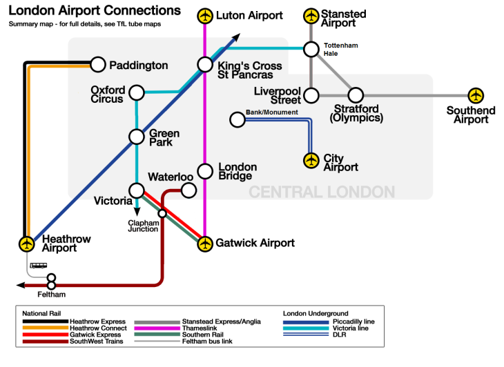 london-airport-transportation